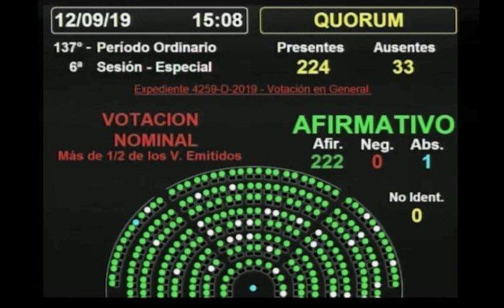 https://www.venado24.com.ar/archivos24/uploads/2019/09/diputados.jpg